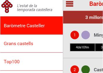 Casteller Barometer